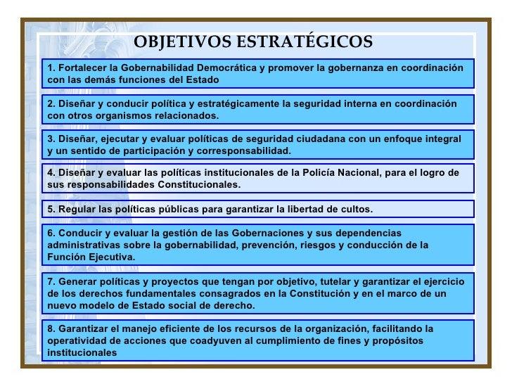 OBJETIVOS ESTRATÉGICOS 1. Fortalecer la Gobernabilidad Democrática y promover la gobernanza en coordinación con las demás ...