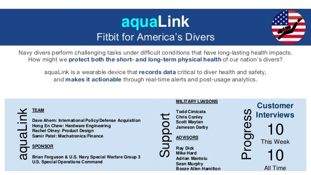 aquaLink Fitbit for America's Divers Navy divers perform challenging tasks under difficult conditions that have long-lasti...