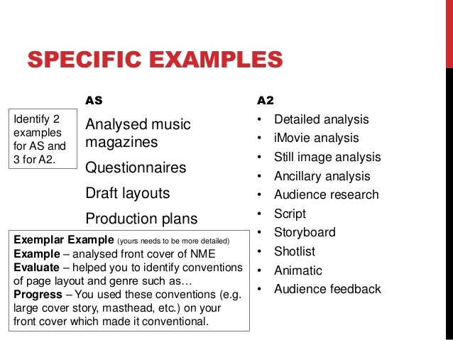planning for research essay The earlier you start planning, the better your final essay  the high school essay planner would have reduced  extra tips on methods of research and.