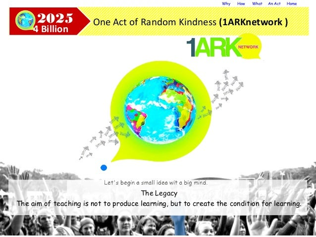 Why How What An Act Home One Act of Random Kindness (1ARKnetwork )2025 4 Billion The Legacy The aim of teaching is not to ...