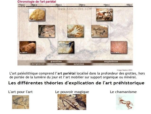 L'art du Paléolithique Slide 2