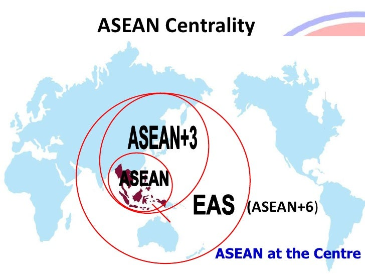 Image result for ASEAN Centrality