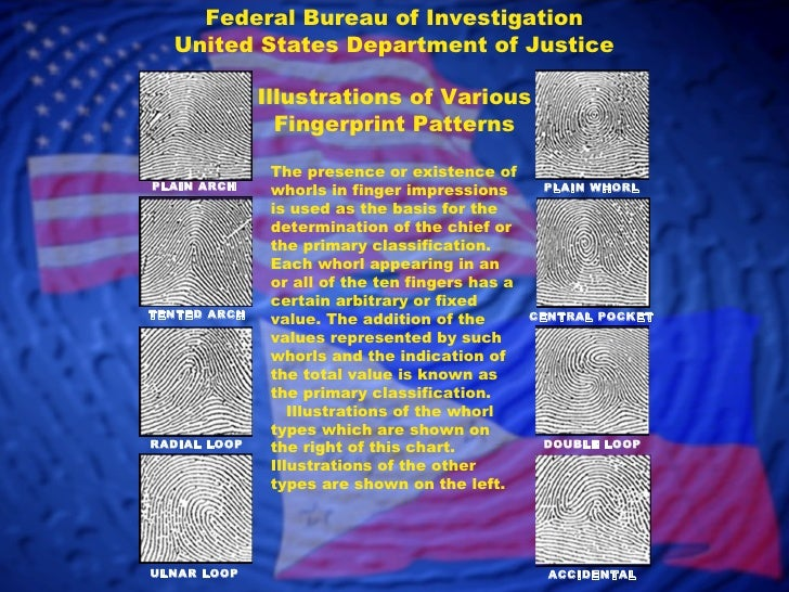 Organization, Mission and Functions Manual: Federal Bureau of Investigation