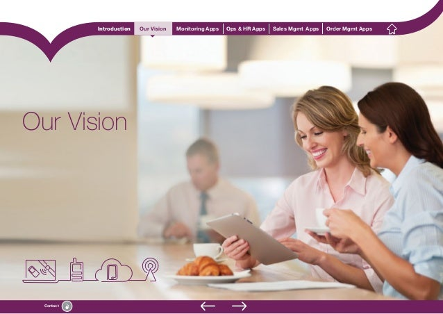 Contact Introduction Our Vision Monitoring Apps Ops & HR Apps Sales Mgmt Apps Order Mgmt Apps Our Vision Our Vision Contact