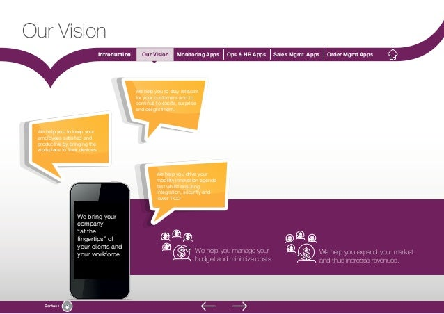 4Contact Introduction Our Vision Monitoring Apps Ops & HR Apps Sales Mgmt Apps Order Mgmt Apps Our Vision Our Vision We he...