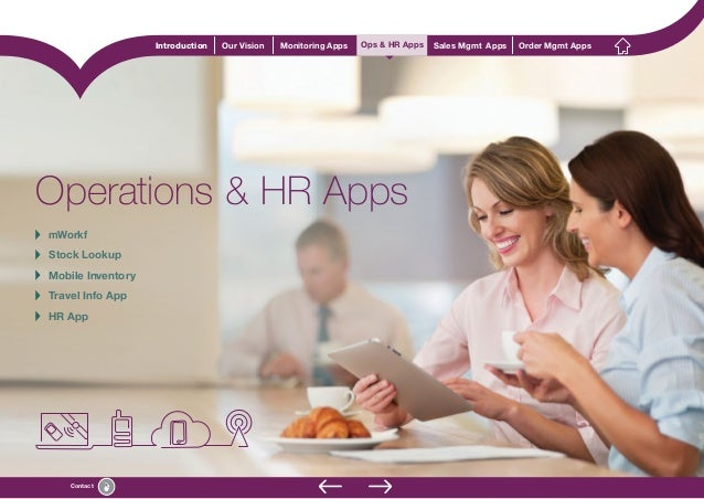 Contact Introduction Our Vision Monitoring Apps Ops & HR Apps Sales Mgmt Apps Order Mgmt Apps Operations & HR Apps Ops & H...