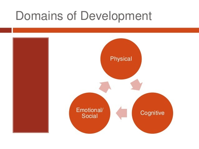 physical cognitive and emotional development Play is a powerful method of cognitive and emotional development, for children and adults here are some idea on how to develop cognitive skills in playful manner decades of research has shown that play is crucial to physical, intellectual, and social-emotional development at all ages this is especially.