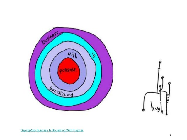 GapingVoid-Business Is Socializing With Purpose 1