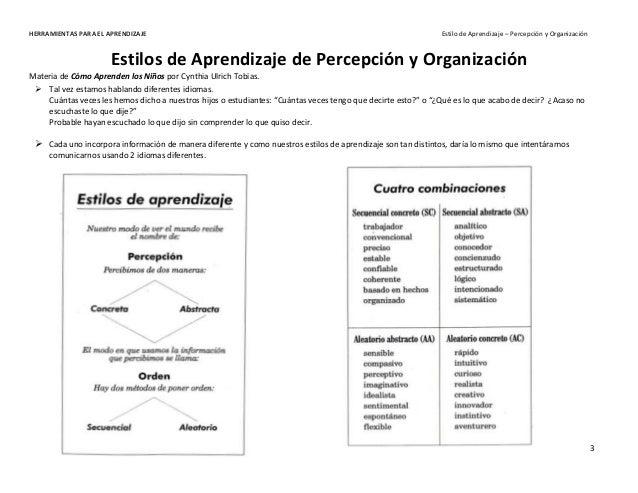 HERRAMIENTAS PARA EL APRENDIZAJE  Estilo de Aprendizaje – Percepción y Organización  Estilos de Aprendizaje de Percepción ...