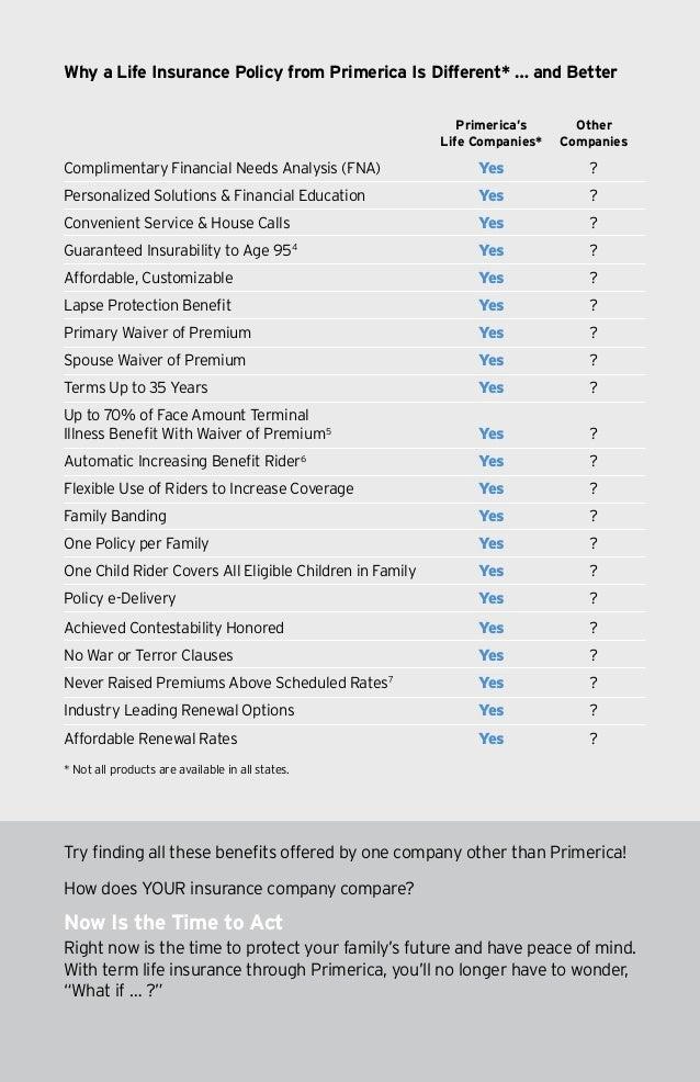Primerica Life Konipolycodeco Delectable Primerica Life Insurance Quote