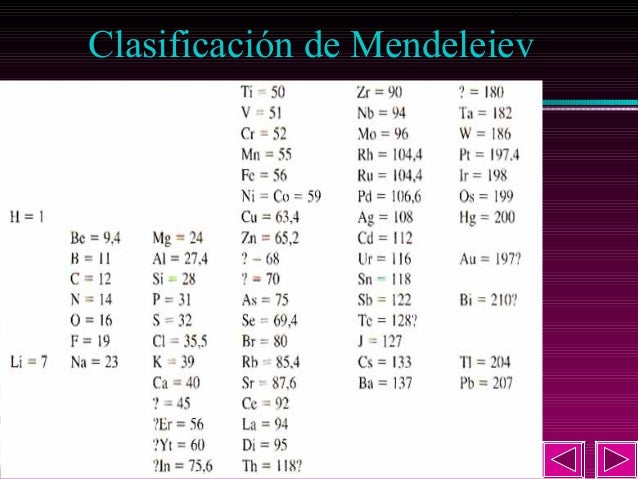 1b 12 tabla periodica 8clasificacin de mendeleiev 9 9 la tabla peridica urtaz Image collections