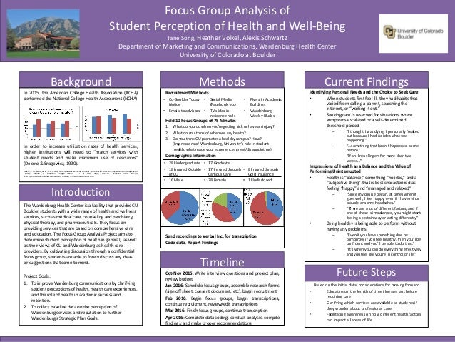 medical scholars research poster