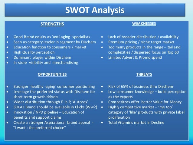 weaknesses of shoprite Swot analysis on retail industries explore explore by interests career & money swot analysis introduction selling goods in bulk quantity only eg metro and shoprite holding 4 major players in retailing future group-big bazaar.