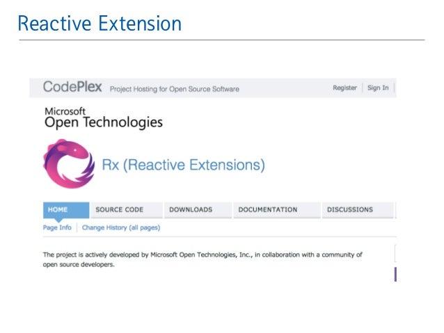 Reactive Extension