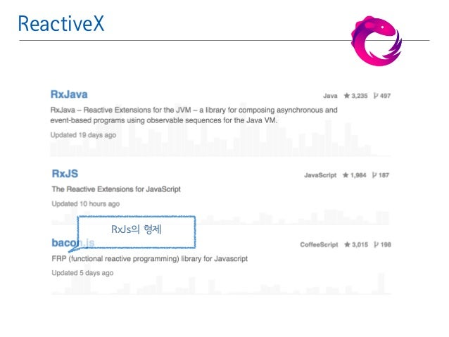 ReactiveX  RxJs의 형제
