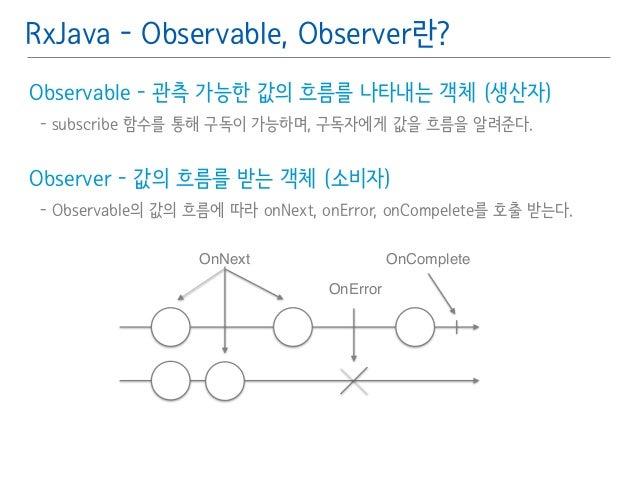 RxJava - Observable, Observer란?  Observable - 관측 가능한 값의 흐름를 나타내는 객체 (생산자)䯽  - subscribe 함수를 통해 구독이 가능하며, 구독자에게 값을 흐름을 알려준다...