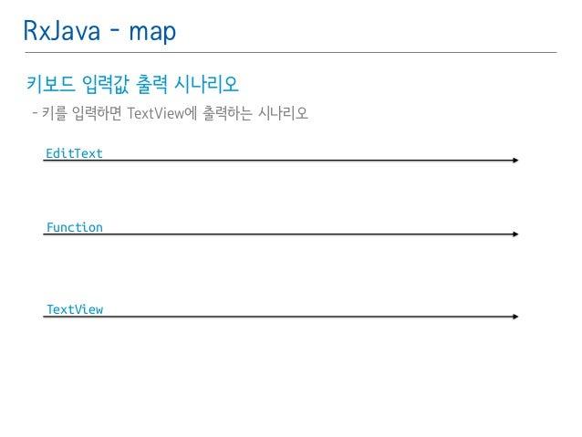 RxJava - map  키보드 입력값 출력 시나리오䯽  - 키를 입력하면 TextView에 출력하는 시나리오  EditText  Function  TextView