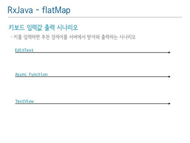 RxJava - flatMap  키보드 입력값 출력 시나리오䯽  - 키를 입력하면 추천 검색어를 서버에서 받아와 출력하는 시나리오  EditText  Async Function  TextView