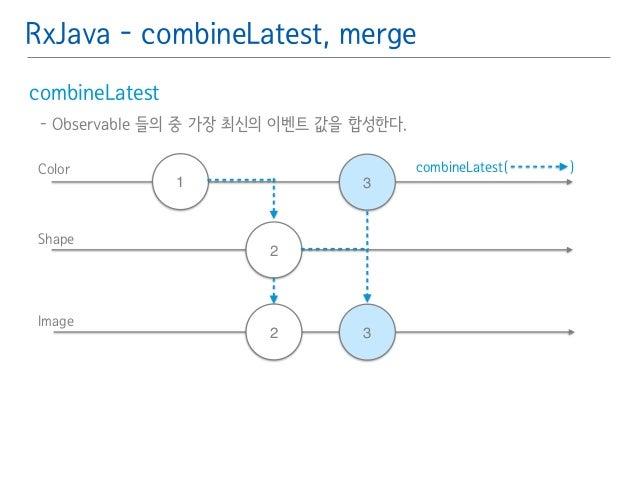 RxJava - combineLatest, merge  combineLatest䯽  - Observable 들의 중 가장 최신의 이벤트 값을 합성한다.䯽  !  Color combineLatest( )  1  Shape...