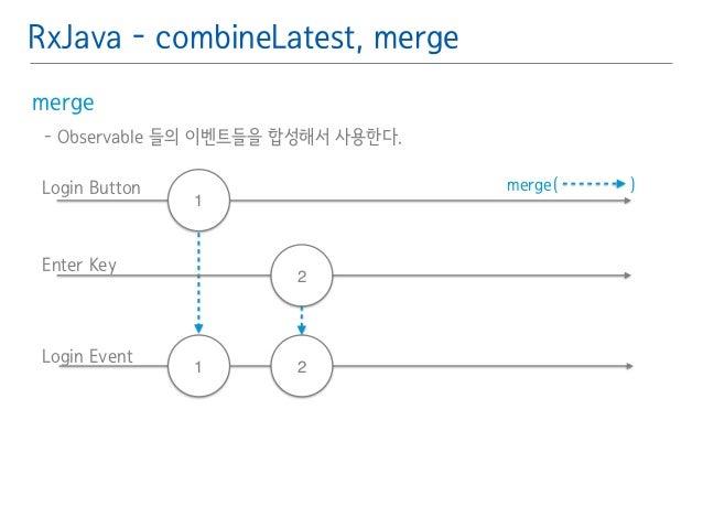 RxJava - combineLatest, merge  merge䯽  - Observable 들의 이벤트들을 합성해서 사용한다.䯽  !  Login Button merge( )  Login Event  1  1  Ent...