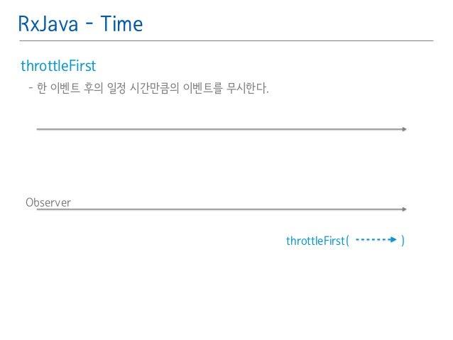 RxJava - Time  throttleFirst䯽  - 한 이벤트 후의 일정 시간만큼의 이벤트를 무시한다.䯽  !  Observer  throttleFirst( )