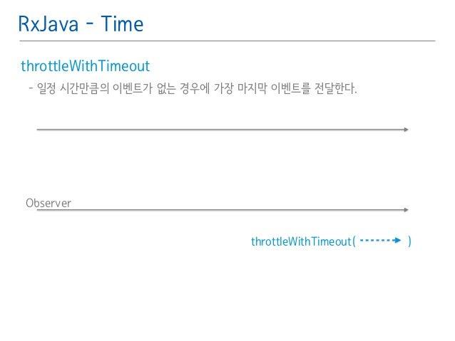 RxJava - Time  throttleWithTimeout䯽  - 일정 시간만큼의 이벤트가 없는 경우에 가장 마지막 이벤트를 전달한다.䯽  !  Observer  throttleWithTimeout( )