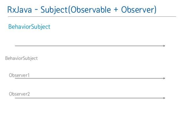 RxJava - Subject(Observable + Observer)  BehaviorSubject䯽  !  !  !  BehaviorSubject  Observer1  Observer2