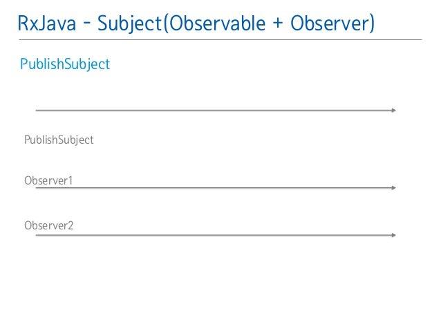 RxJava - Subject(Observable + Observer)  PublishSubject䯽  !  !  PublishSubject  Observer1  Observer2