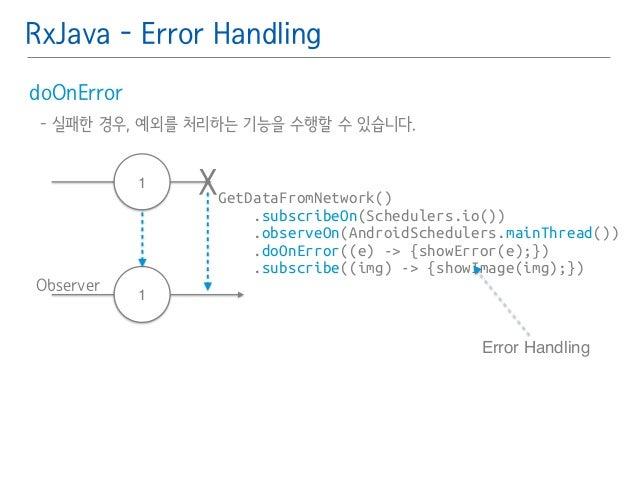RxJava - Error Handling  doOnError䯽  - 실패한 경우, 예외를 처리하는 기능을 수행할 수 있습니다.䯽  !  GetDataFromNetwork()  .subscribeOn(Schedulers...