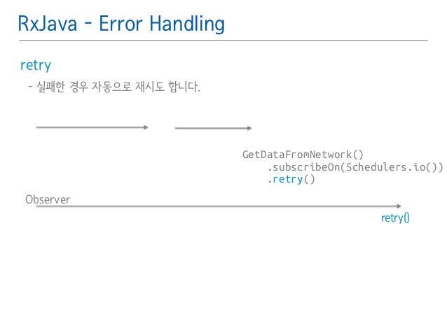 RxJava - Error Handling  retry䯽  - 실패한 경우 자동으로 재시도 합니다.䯽  !  GetDataFromNetwork()  .subscribeOn(Schedulers.io())  .retry()...