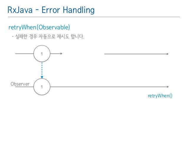 RxJava - Error Handling  retryWhen(Observable)䯽  - 실패한 경우 자동으로 재시도 합니다.䯽  !  Observer  retryWhen()  1  1