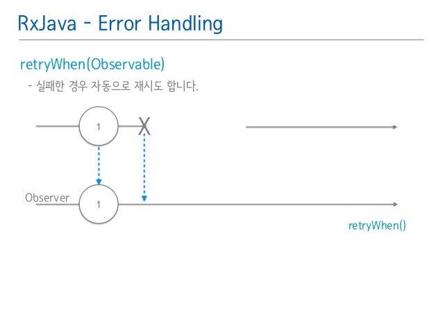 RxJava - Error Handling  retryWhen(Observable)䯽  - 실패한 경우 자동으로 재시도 합니다.䯽  !  Observer  retryWhen()  1 X  1