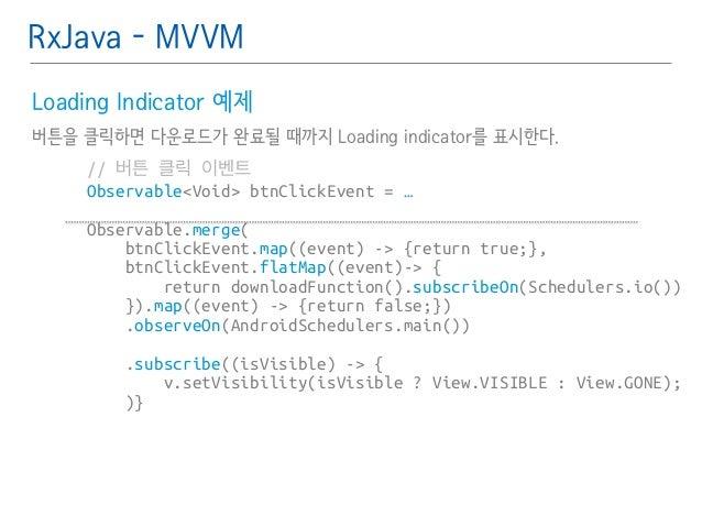 RxJava - MVVM  Loading Indicator 예제䯽  버튼을 클릭하면 다운로드가 완료될 때까지 Loading indicator를 표시한다.䯽  !  !  // 버튼 클릭 이벤트  Observable<Voi...