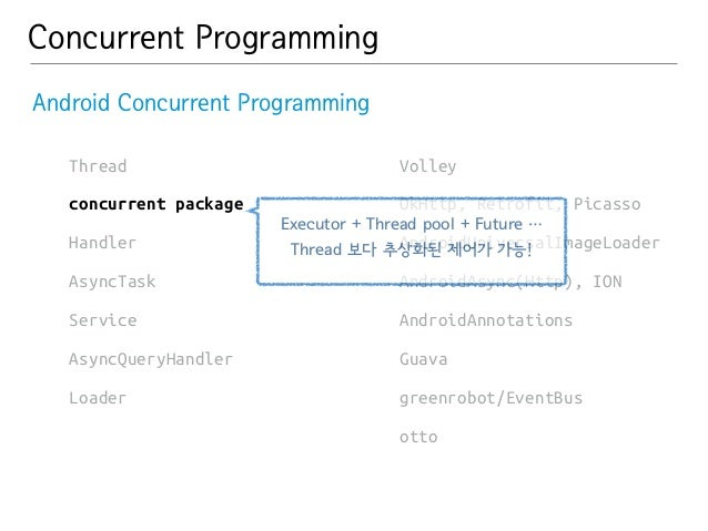Concurrent Programming  Android Concurrent Programming  Thread  concurrent package  Handler  AsyncTask  Service  AsyncQuer...