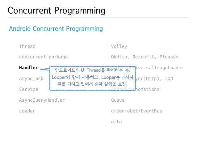 Concurrent Programming  Android Concurrent Programming  Thread  concurrent package  Handler  AsyncTask  Service  안드로이드의 UI...