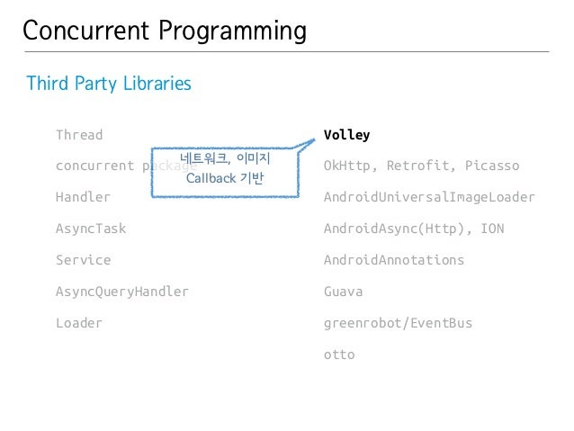 Concurrent Programming  Third Party Libraries  Thread  concurrent package  Handler  AsyncTask  Service  AsyncQueryHandler ...
