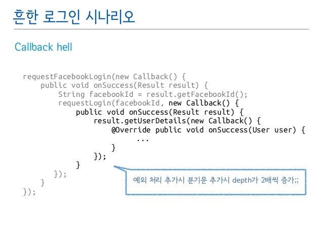 흔한 로그인 시나리오  Callback hell  requestFacebookLogin(new Callback() {  public void onSuccess(Result result) {  String facebook...