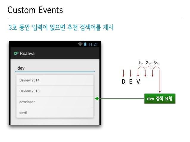 Custom Events  1s 2s 3s  D E V  dev 검색 요청  3초 동안 입력이 없으면 추천 검색어를 제시