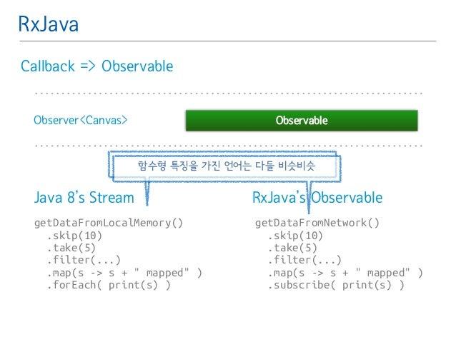 RxJava  Callback => Observable  Observer<Canvas> Observable  함수형 특징을 가진 언어는 다들 비슷비슷  Java 8's Stream RxJava's Observable  ...