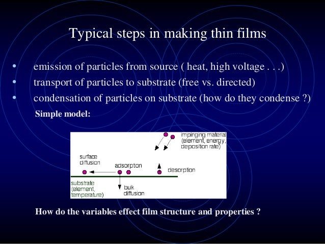 Thin_Film_Technology_introduction[1]