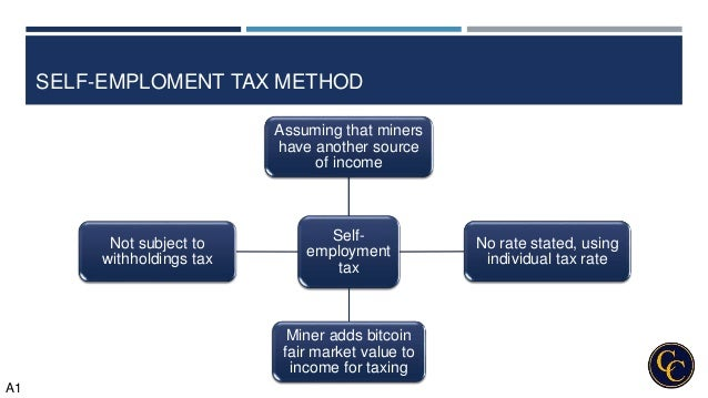 Stock options subject to self employment tax