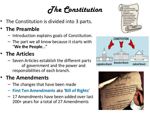 seven articles u s constitution and purpose each The three main parts of the us constitution are the preamble, the articles (numbering seven) and the amendments (numbering 27) the constitution was drafted by the founding fathers in 1787 at the constitutional convention.