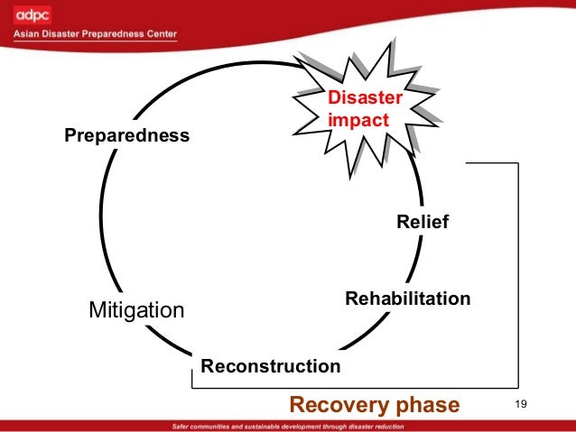 RehabilitationRehabilitation Actions taken in the aftermath of a disaster to: • assist victims to repair their dwellings; ...