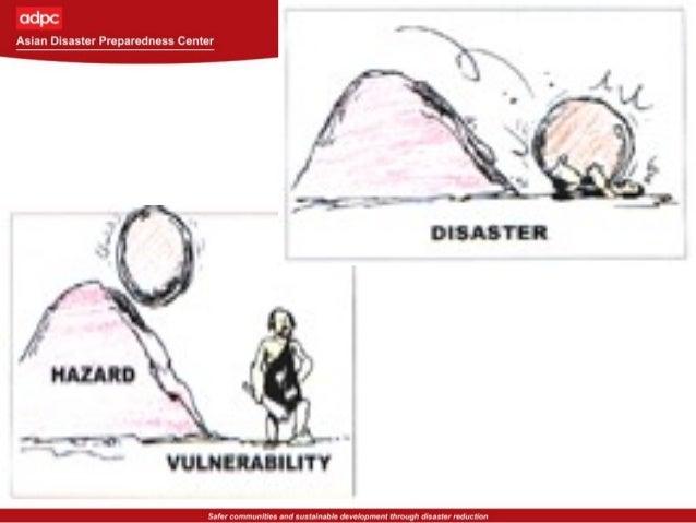 Differentiate Natural Hazard From Human Made Hazard