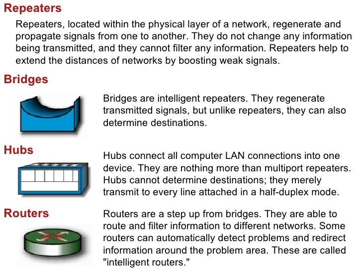 Repeaters Repeaters, located within the physical layer of a network, regenerate and propagate signals from one to another....