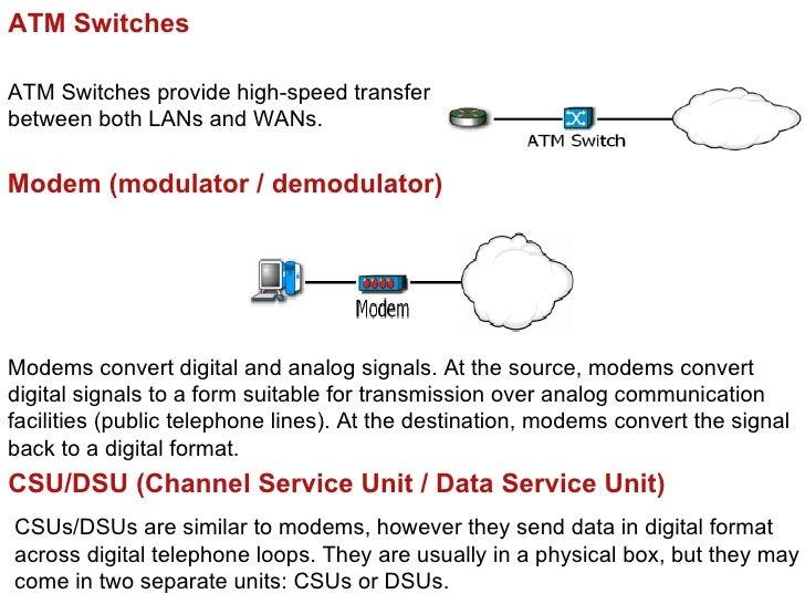 ATM SwitchesATM Switches provide high-speed transferbetween both LANs and WANs.Modem (modulator / demodulator)Modems conve...