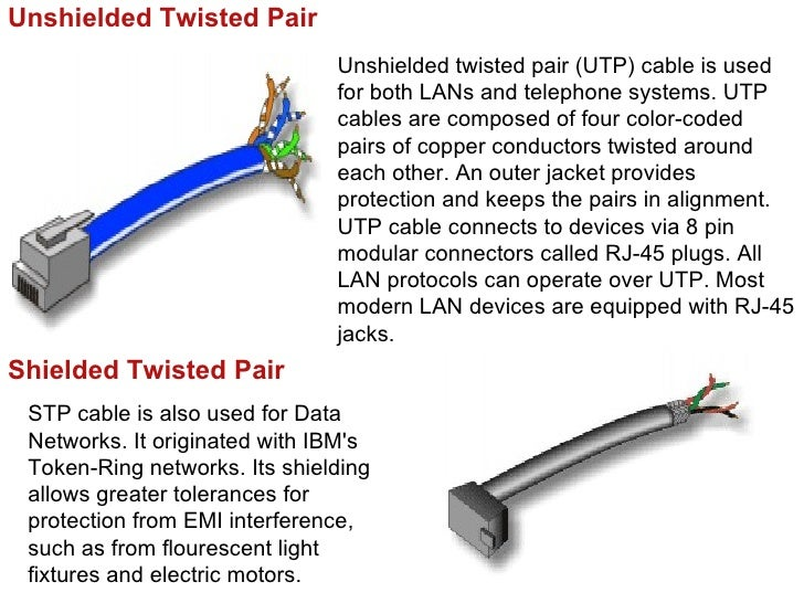 Unshielded Twisted Pair                               Unshielded twisted pair (UTP) cable is used                         ...
