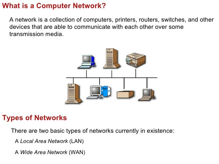 Basics Of Networking Overview