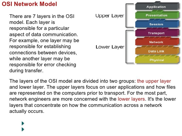 The Application Layer                   The Application Layer is the highest layer in the                   protocol stack...