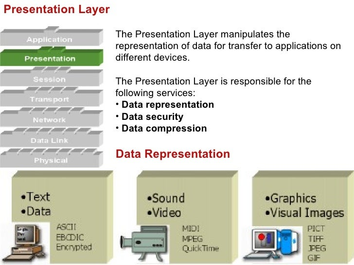 Transport Layer  The basic roles of the Transport Layer are to establish end-to-end  connections from one computer to anot...